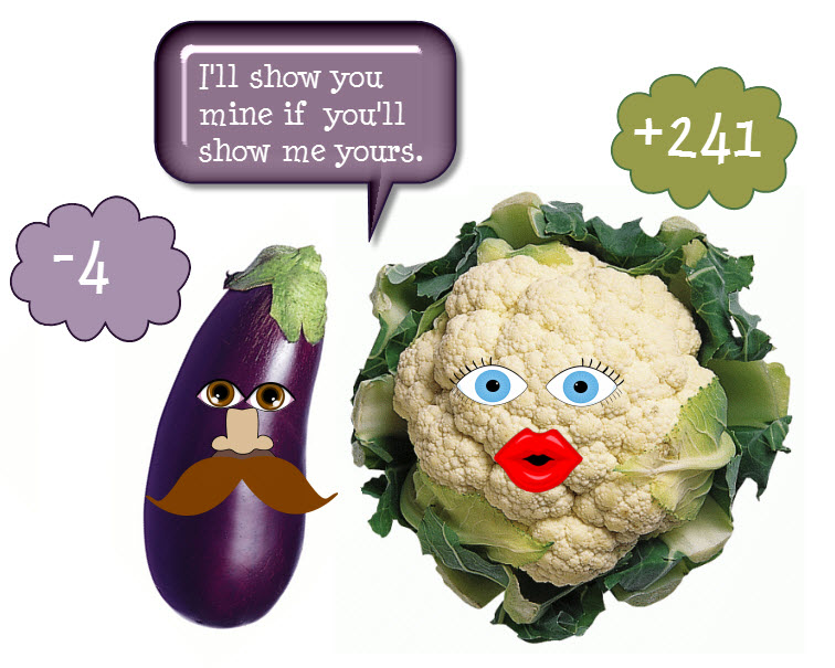 inflammation factor rates vegetables talking